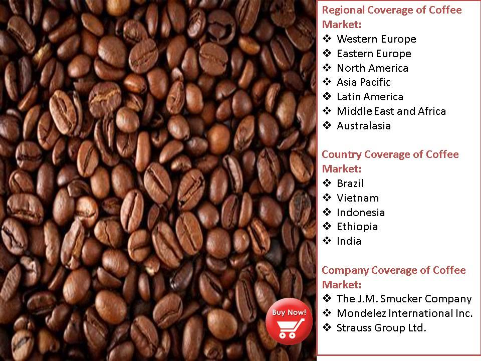 Global Coffee Market Trends and Opportunities 2016 2020 – MarketReportsOnline