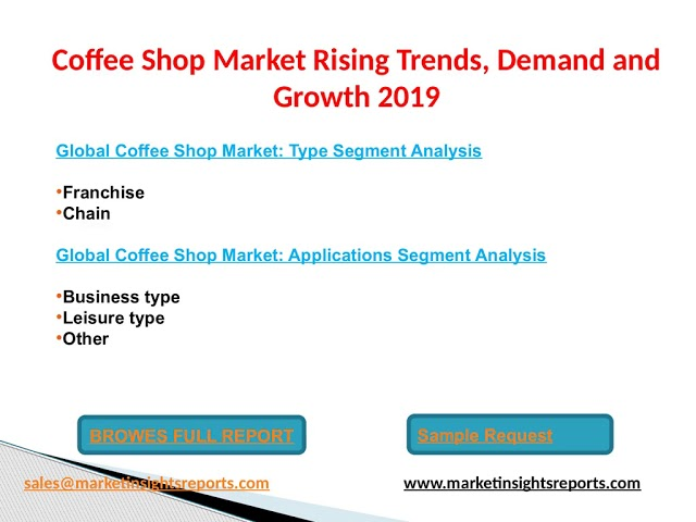 Coffee Shop Market Rising Trends, Demand and Growth 2019